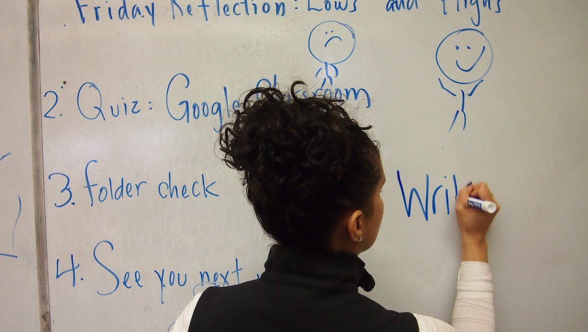 Teens planning their writing and publishing with TiP.